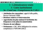 i lib ralisation totale 3 cadre institutionnel 3a comcom comp tences de l ar 1