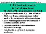 i lib ralisation totale 3 cadre institutionnel 3b ofcom comp tences de l ar 2