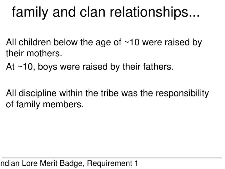 family and clan relationships...