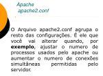 apache apache2 conf