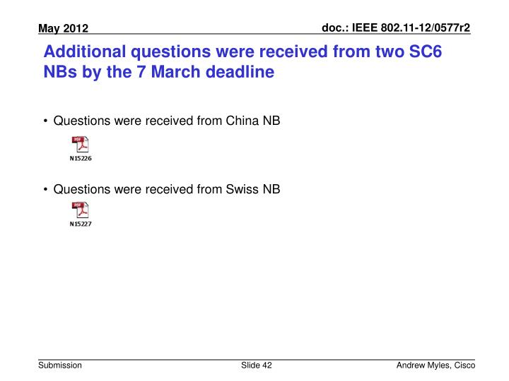 Additional questions were received from two SC6 NBs by the 7 March deadline