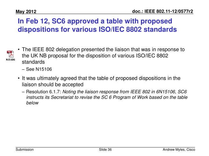 In Feb 12, SC6 approved a table with proposed dispositions for various ISO/IEC 8802 standards