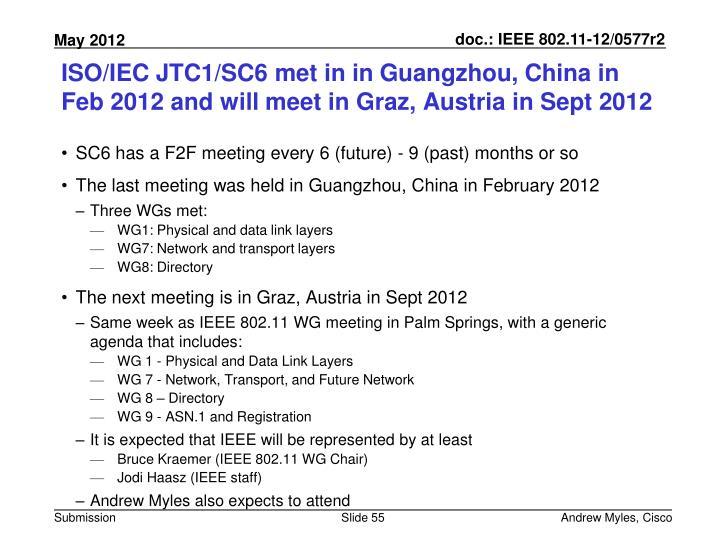 ISO/IEC JTC1/SC6 met in in