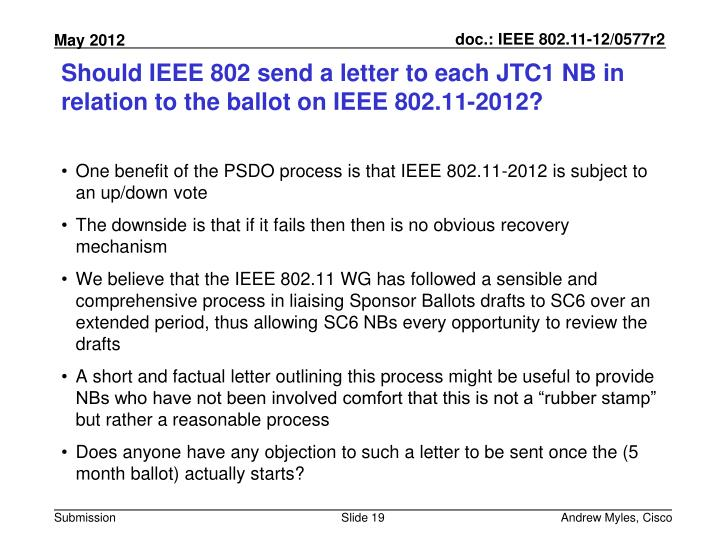 Should IEEE 802 send a letter to each JTC1 NB in relation to the ballot on IEEE 802.11-2012?