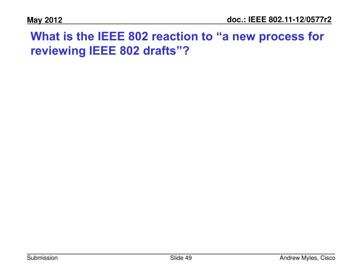 "What is the IEEE 802 reaction to ""a new process for reviewing IEEE 802 drafts""?"