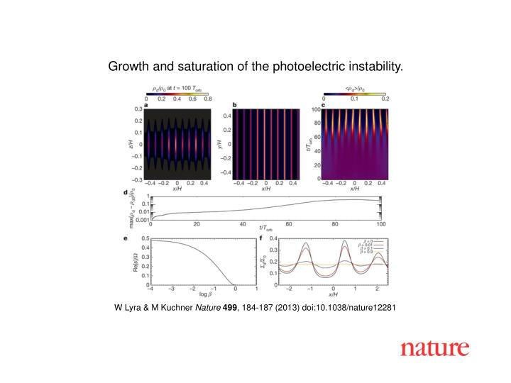 Growth and saturation of the photoelectric instability.