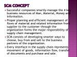 scm concept