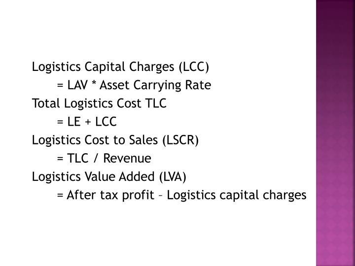 Logistics Capital Charges (LCC)