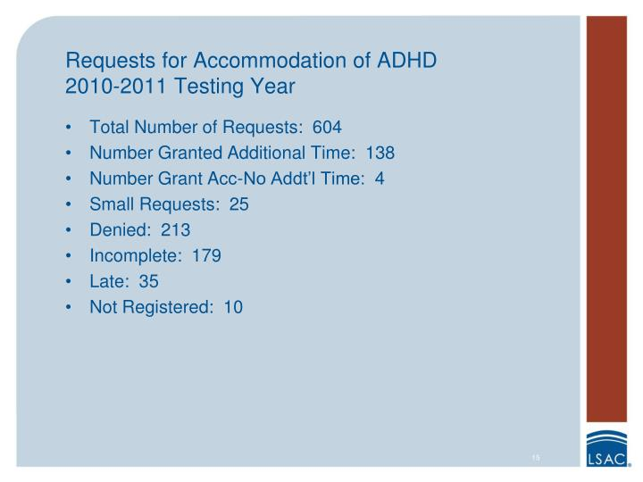 Requests for Accommodation of ADHD
