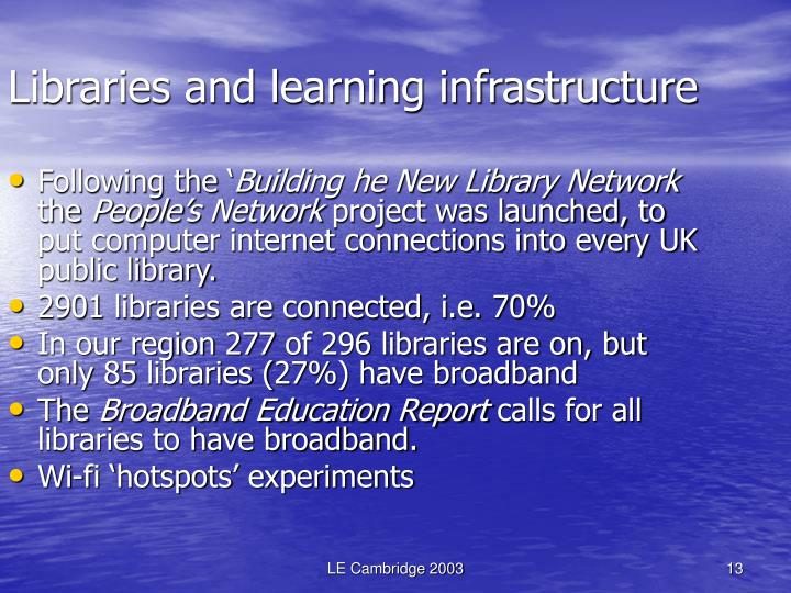 Libraries and learning infrastructure