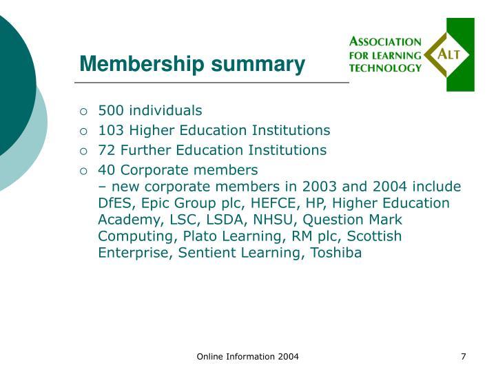 Membership summary