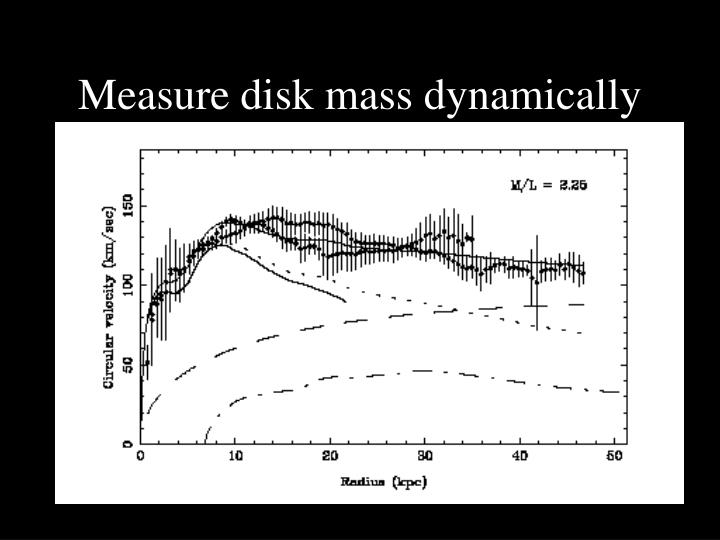 Measure disk mass dynamically