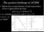 the greatest challenge to cdm