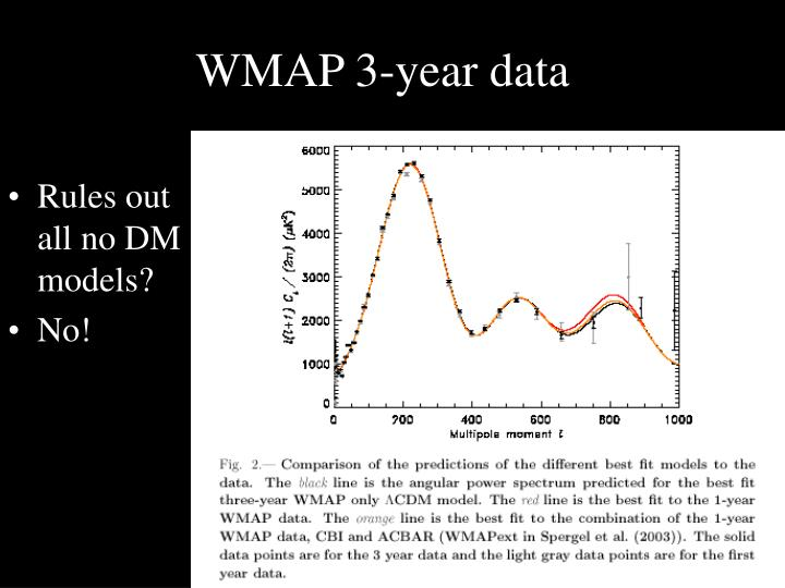 WMAP 3-year data