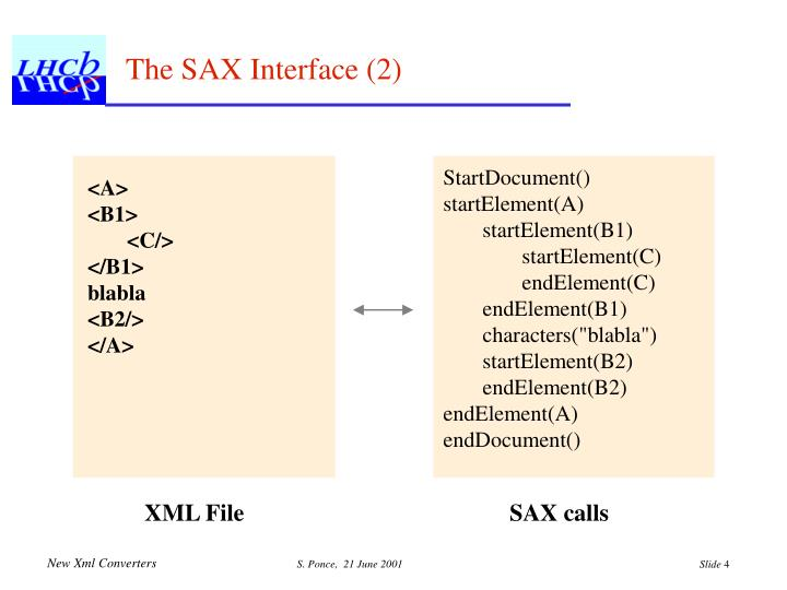 The SAX Interface (2)