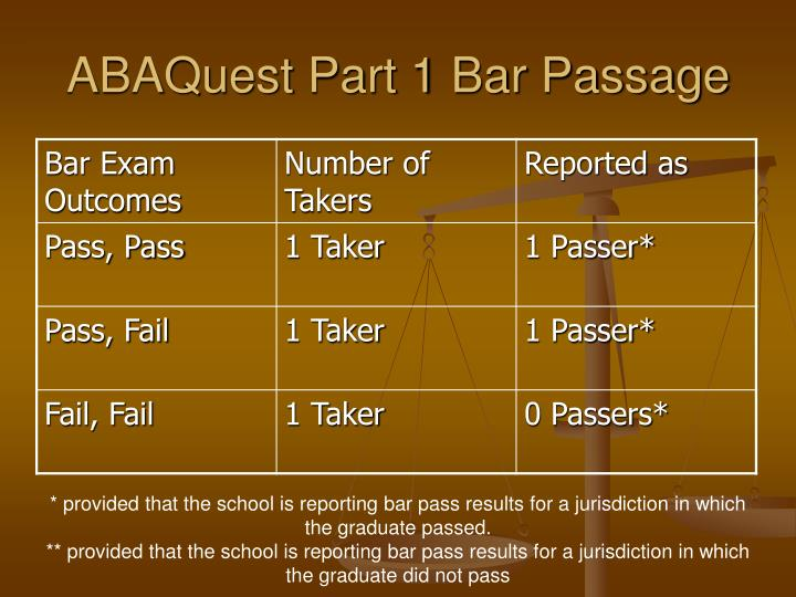 ABAQuest Part 1 Bar Passage