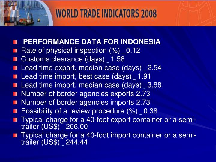 PERFORMANCE DATA FOR INDONESIA