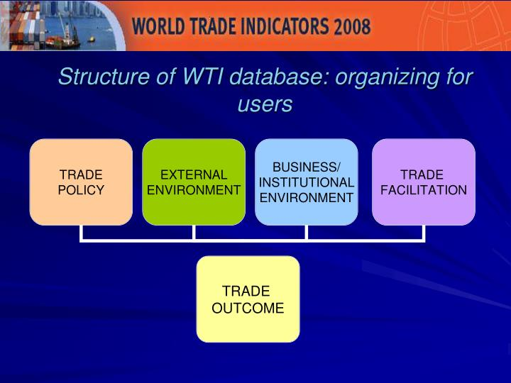 Structure of WTI database: organizing for users