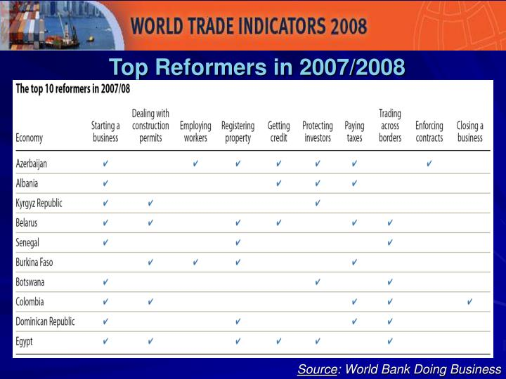 Top Reformers in 2007/2008