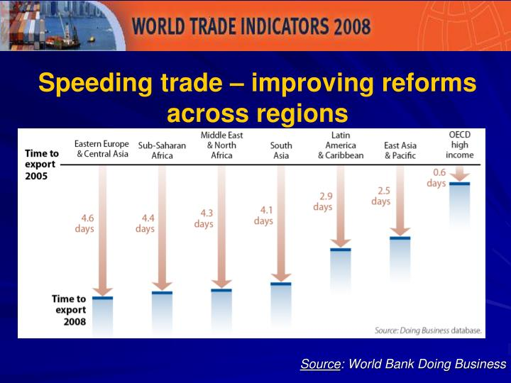 Speeding trade – improving reforms across regions