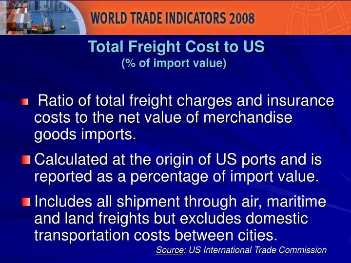 Total Freight Cost to US