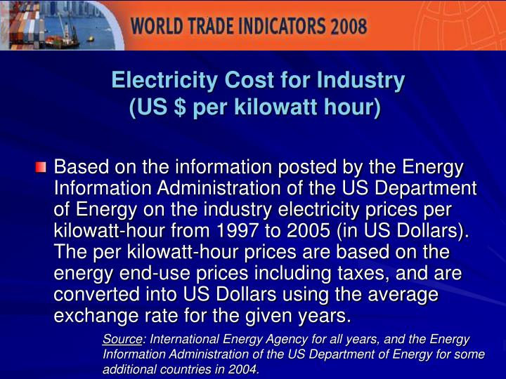 Electricity Cost for Industry