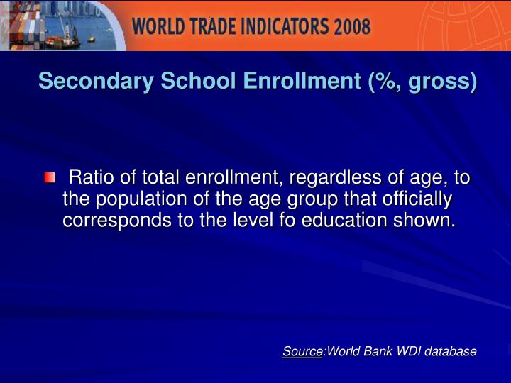 Secondary School Enrollment (%, gross)