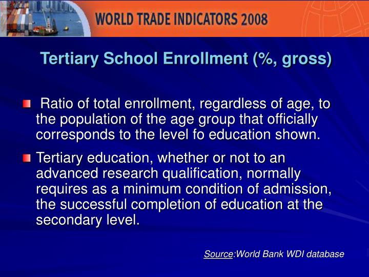 Tertiary School Enrollment (%, gross)