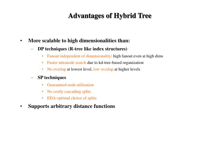 Advantages of Hybrid Tree