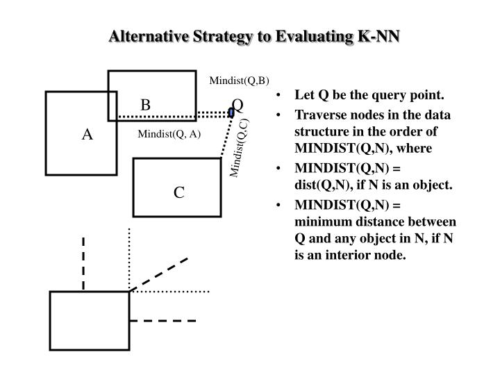 Alternative Strategy to Evaluating K-NN