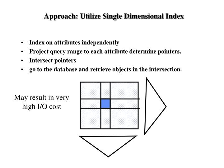 Approach utilize single dimensional index
