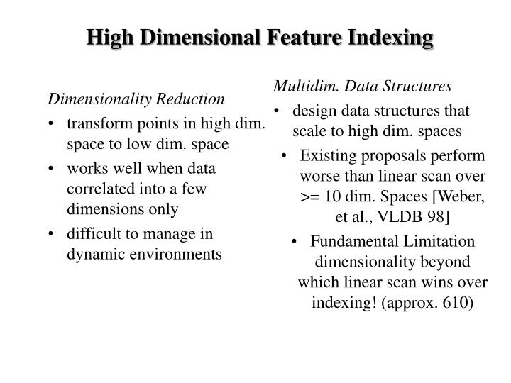 High Dimensional Feature Indexing
