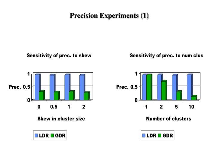 Precision Experiments (1)