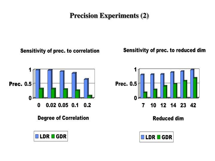 Precision Experiments (2)