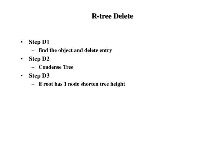 R-tree Delete