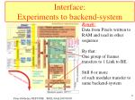 interface experiments to backend system