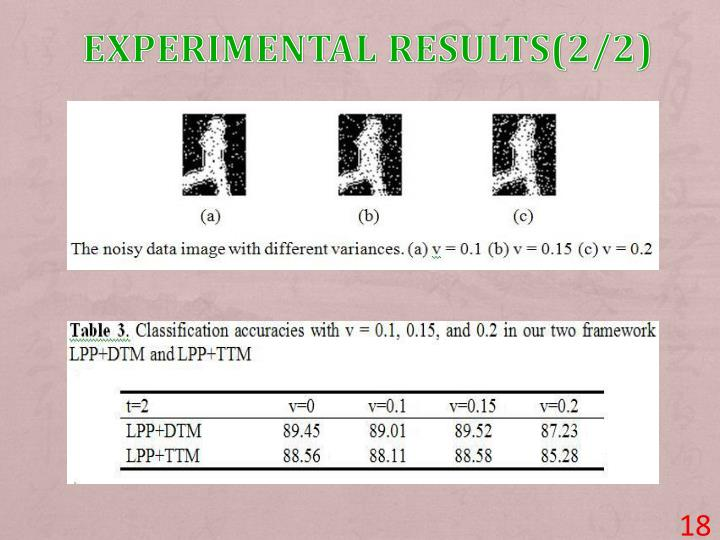 Experimental results(2/2)