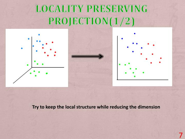 Locality Preserving projection(1/2)