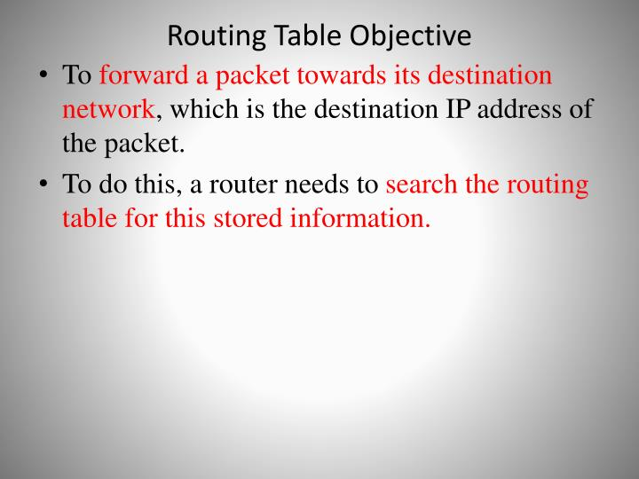 Routing Table Objective