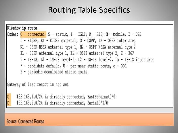 Routing Table Specifics