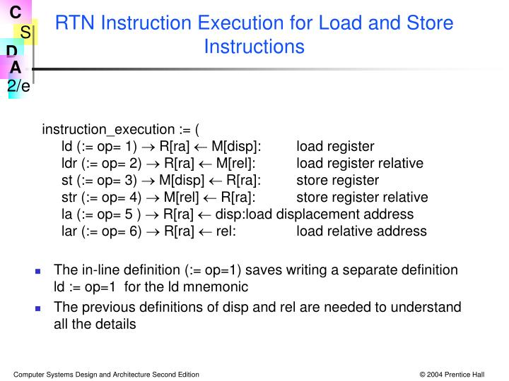 RTN Instruction Execution for Load and Store Instructions