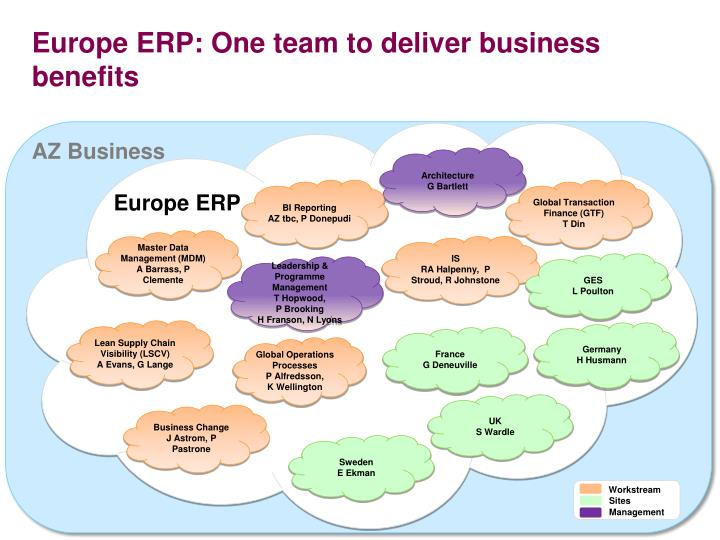 Europe erp one team to deliver business benefits