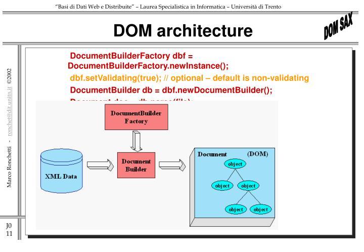 DOM architecture