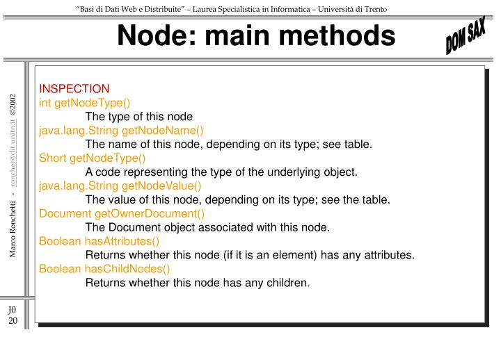 Node: main methods