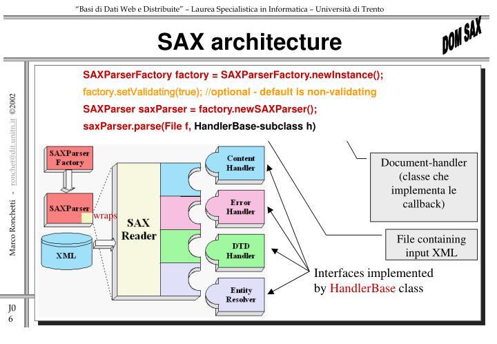 SAX architecture