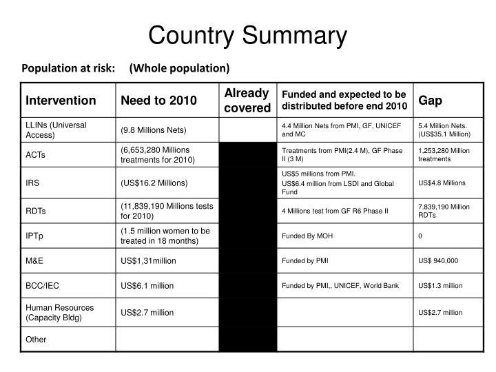 Country Summary
