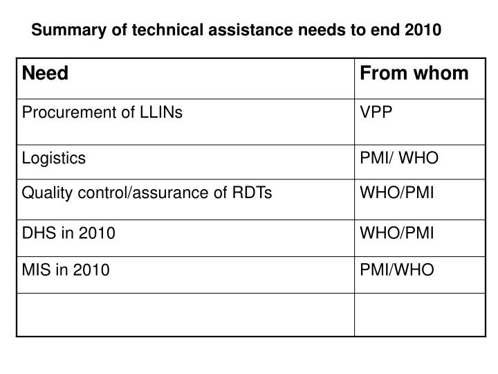 Summary of technical assistance needs to end 2010