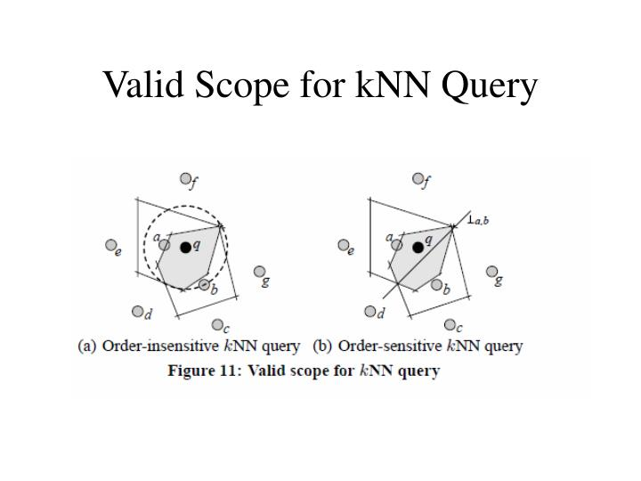 Valid Scope for kNN Query