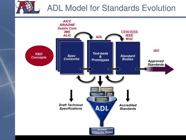 ADL Model for Standards Evolution