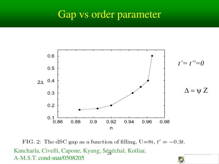 Gap vs order parameter